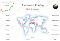 Homepage - Dimensione Trading